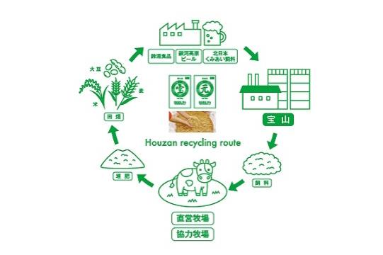 リサイクルロゴ2